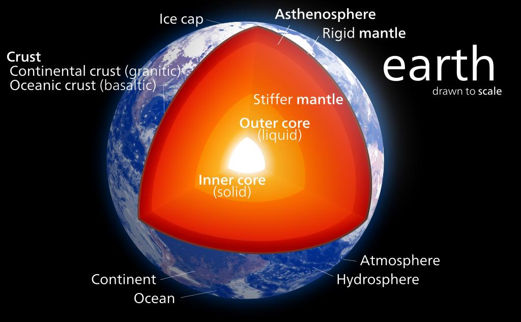 Marsquake: NASA Detects Seismic Activity On Mars