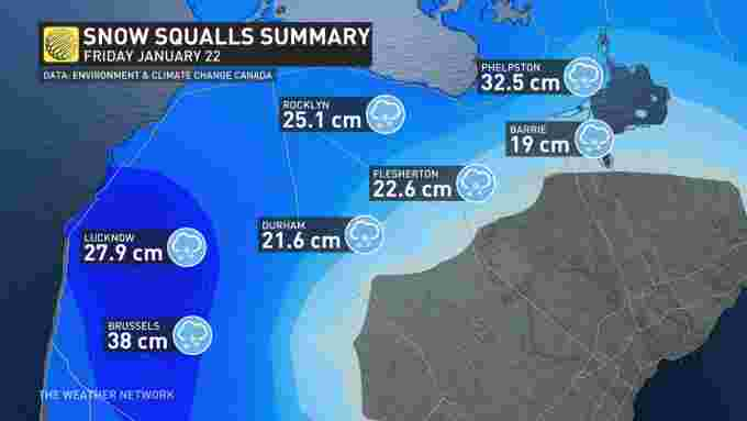 snowsquall summary