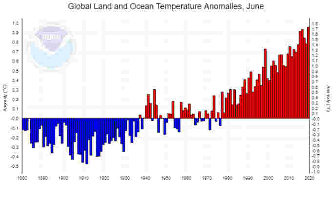 global-land-ocean-anomalies-201906-NOAA