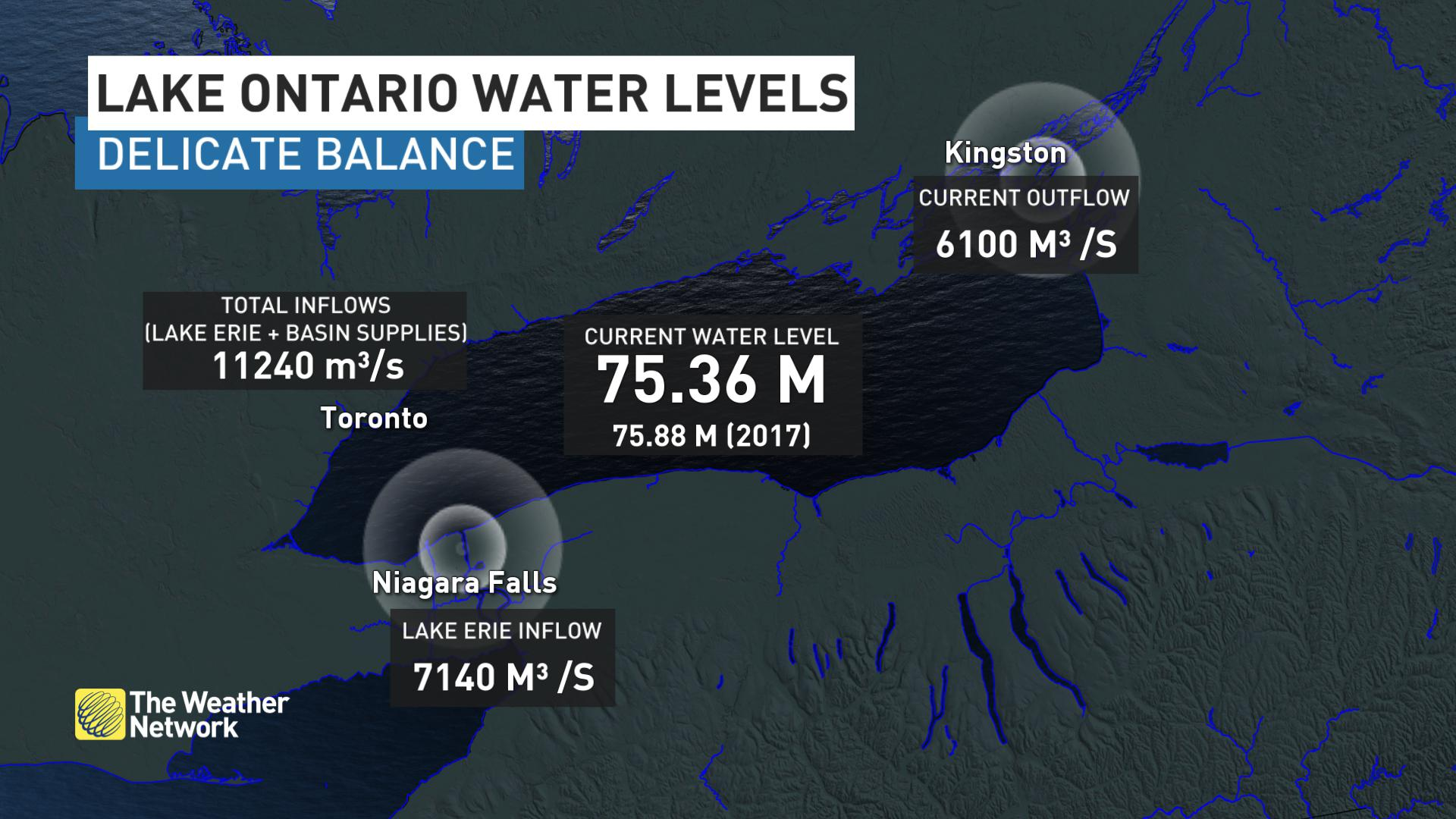 Shoreline hazard warning in effect for Lake Ontario as water levels rise