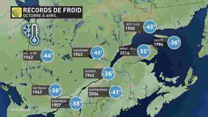 record froid