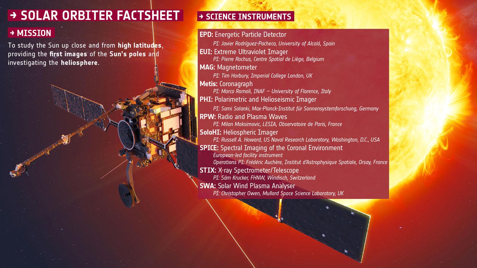 NASA's Solar Orbiter is on its way to observe the Sun's poles