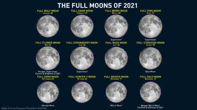 2021-Full-Moon-Names-blue