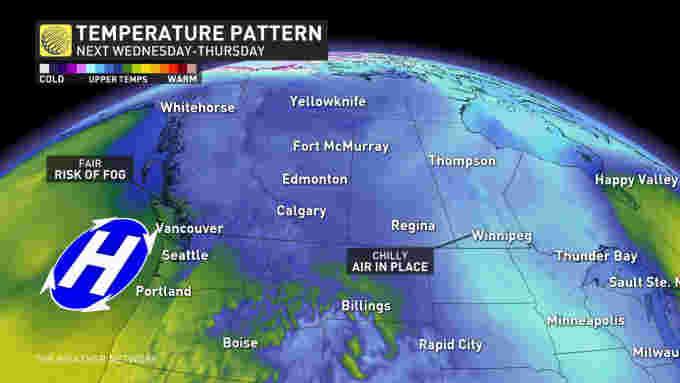 Temperature model Wednesday-Thursday