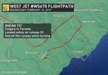 Westjet Flight Slides Off Pearson Taxiway Stuck In Snow