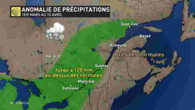 Anomalie precipitation