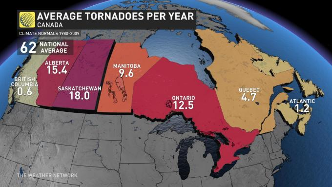 The Weather Network Is There A Secret Tornado Alley Hiding