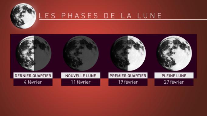 Meteomedia Prochain Rendez Vous La Lune Des Loups