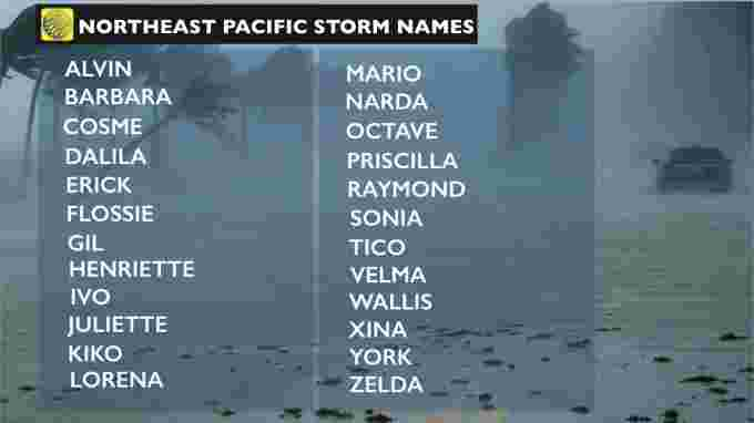2019 East Pacific Storm Names