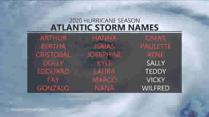 2020 hurricane names