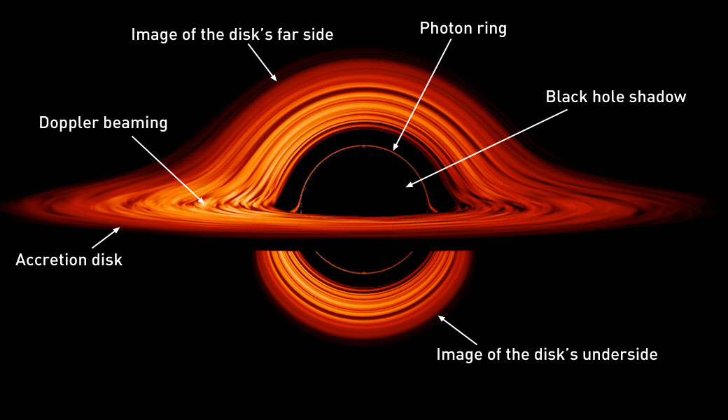 Scientists capture shot of star being ripped apart by a black hole