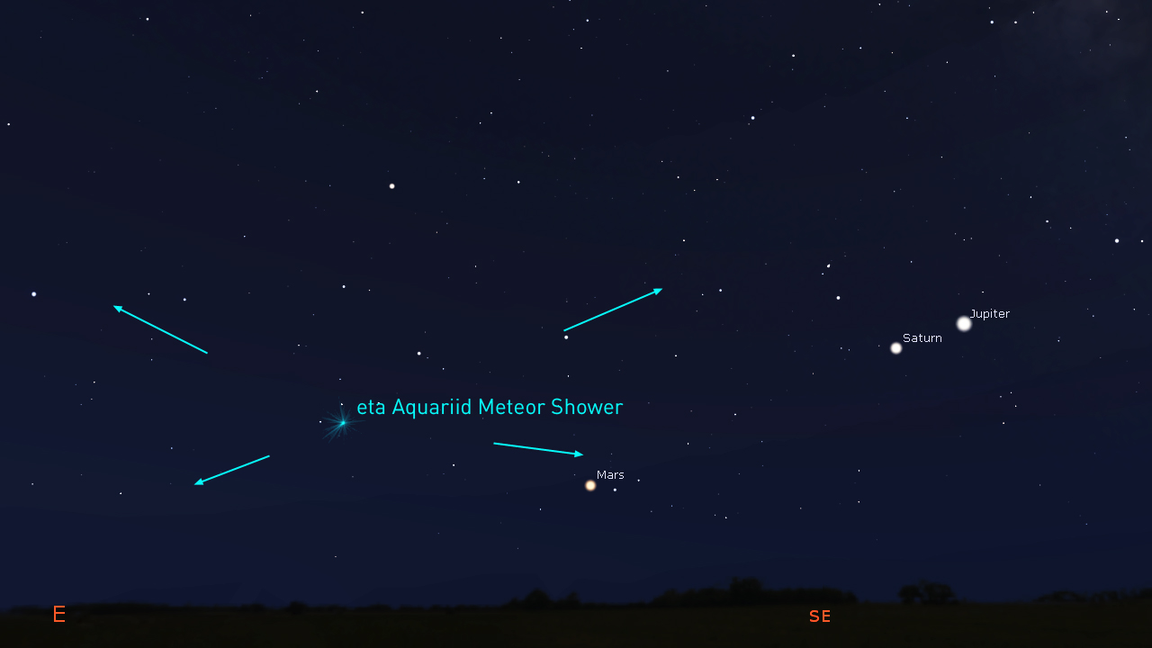 How To Watch Tonight's Eta Aquarid Meteor Shower