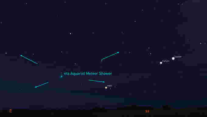 eta-Aquariid-meteor-shower-2020