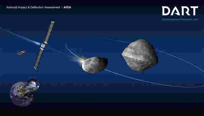 DART-Double-Asteroid-Redirect-Test-NASA-JHAPL
