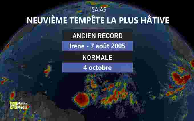 ISAIAS RECORD