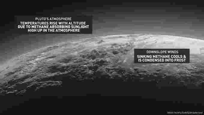 Pluto-Mountains-NewHorizons-labelled-NASA-JHUAPL-SwRI