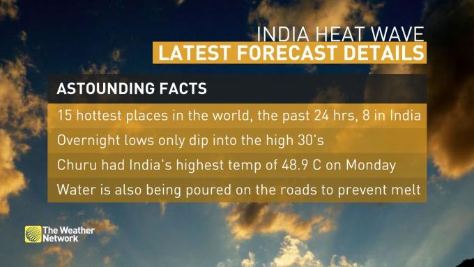 The Weather Network - World's 15 hottest places are in India, temps