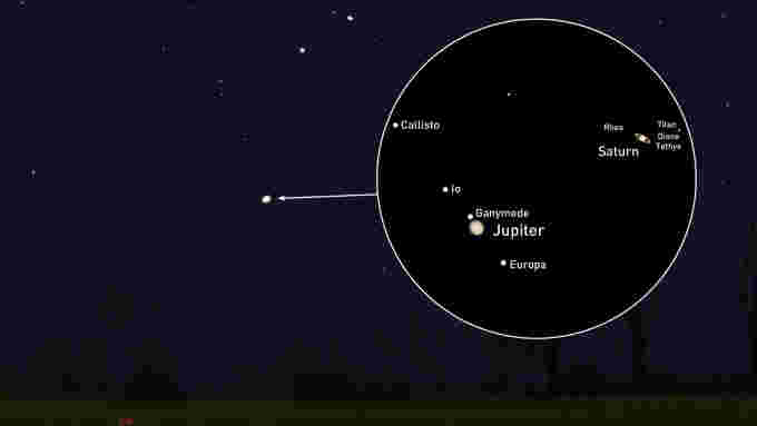 Great-Conjunction-Dec21-labelled-Stellarium