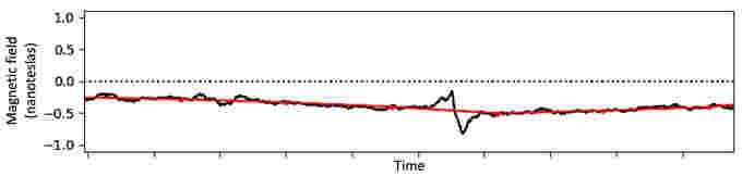 Voyager-Uranus-magnetometer-NASA