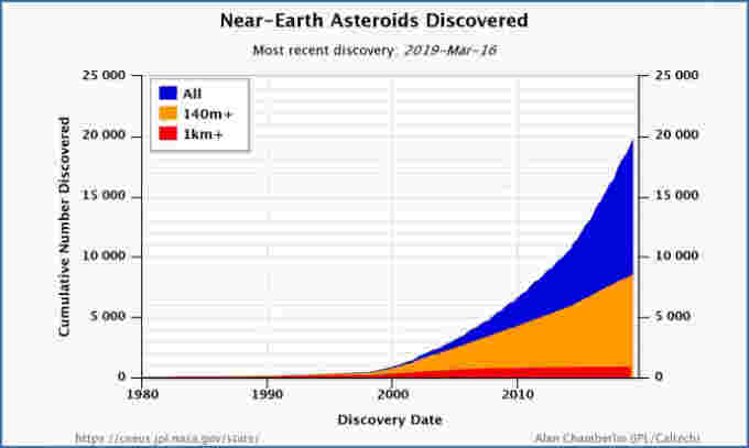 near-earth-asteroids-objects-wider