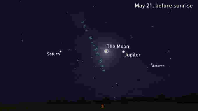Jupiter-Moon-Saturn-Conjunction-May20-23