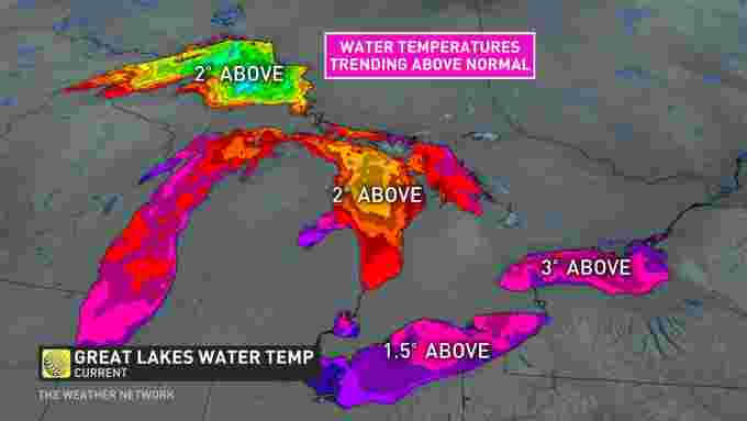Great Lakes temperatures