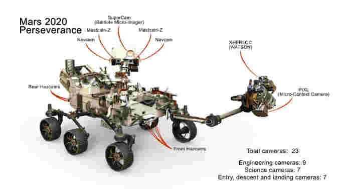 Mars-Perseverance-pia22103-16-NASAJPLCaltech