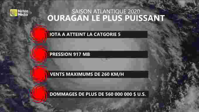 ouragans plus importants
