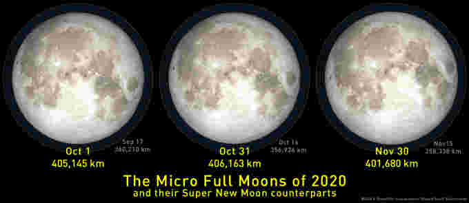 2020-Mini-Full-Moons-Super-New-Moons