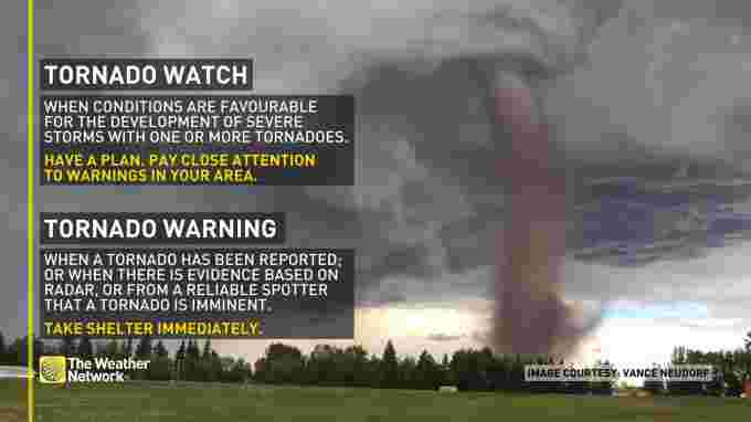 Tornado-Watch-Warning-TWN