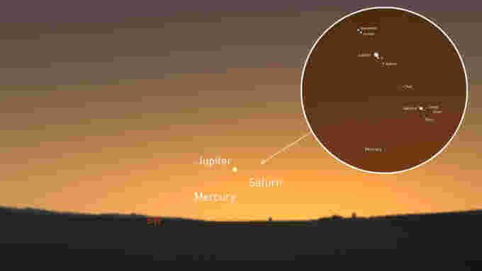 Jupiter-Saturn-Mercury-Jan9-Stellarium