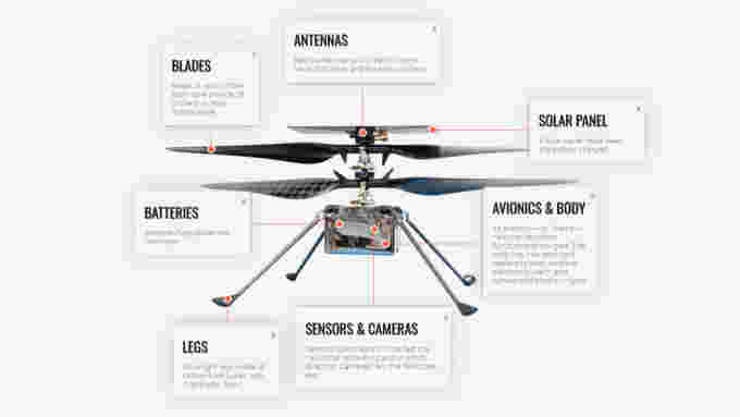Mars-Helicopter-Ingenuity-Components-NASAJPLCaltech