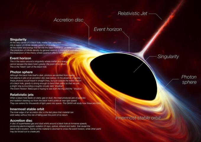 The Weather Network - First black hole ever imaged now has