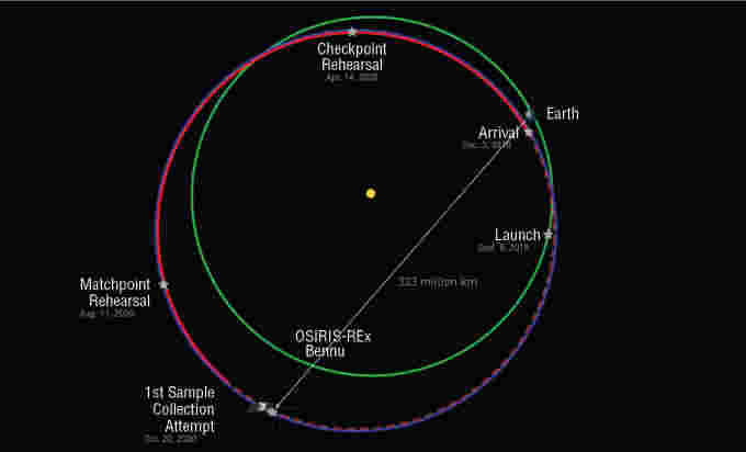 OSIRIS-REx-Orbit-Diagram-10-19-20
