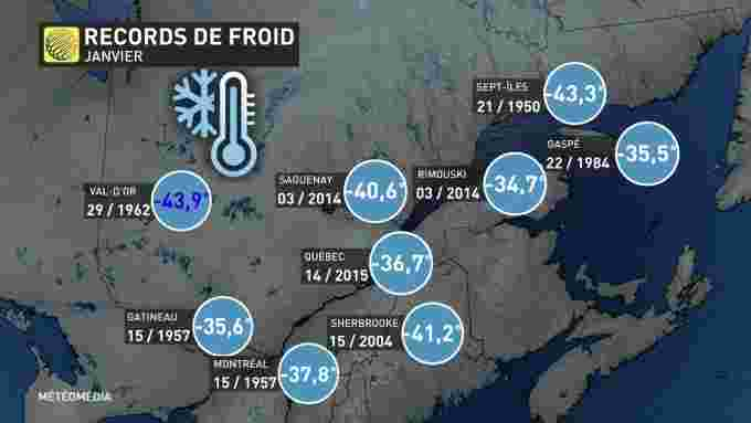 RECORD FROID NEW