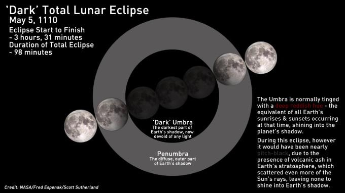 Dark-Eclipse-Primer-May-1110