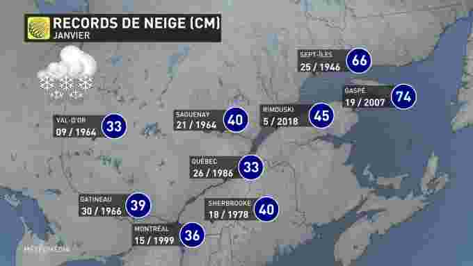 RECORD NEIGE NEW