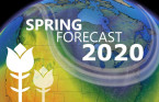 Spring 2020: Changeable weather will test our patience