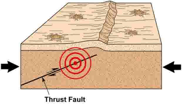 thrust-fault-moon-active
