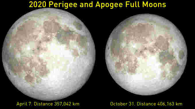 2020-Perigee-Apogee-FullMoons