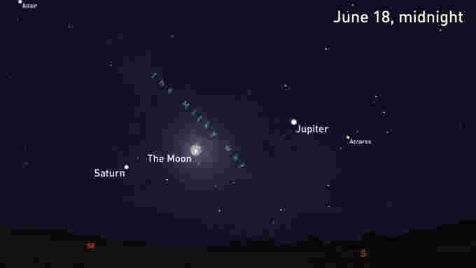 Jupiter-Moon-Saturn-Conjunction-June15-20