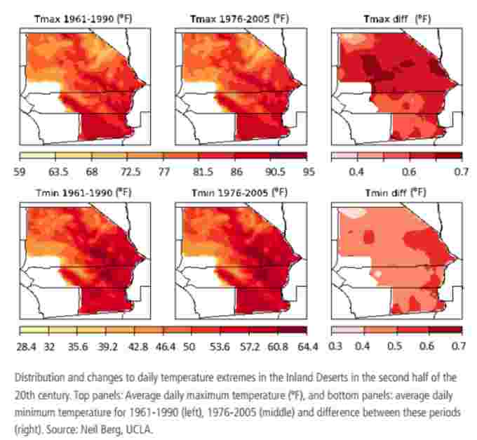 Temperature Increase in California Deserts, UCLA