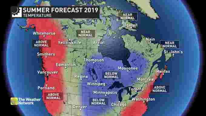 Summer 2019 Temperatures