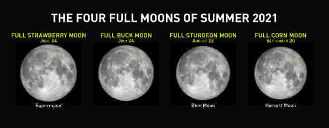 Four-Full-Lunes-Summer-2021