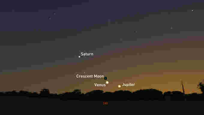 Jupiter-Saturn-Venus-Moon-Nov28